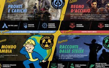 Fallout 76: svelata la nuova Roadmap