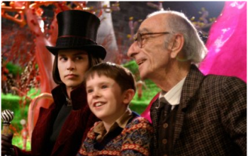 Se ne va David Kelly, GrandPa Joe di Tim Burton