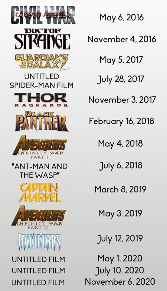 La nuova timeline delle uscite Marvel Studios