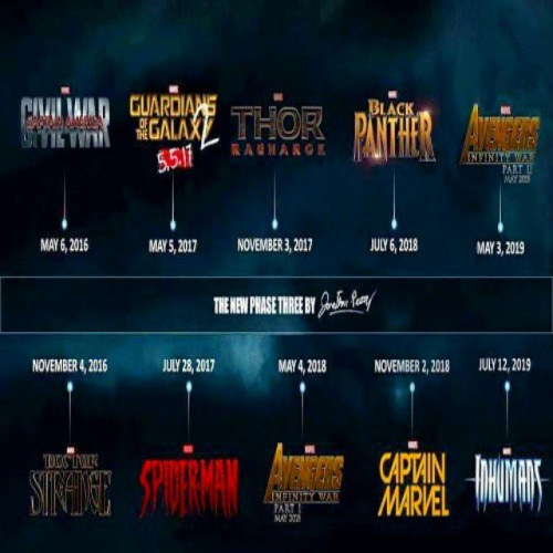 I prossimi film del Marvel Cinematic Universe
