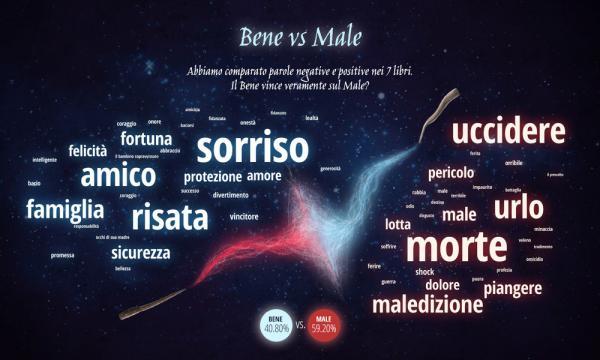 Male vs Bene
