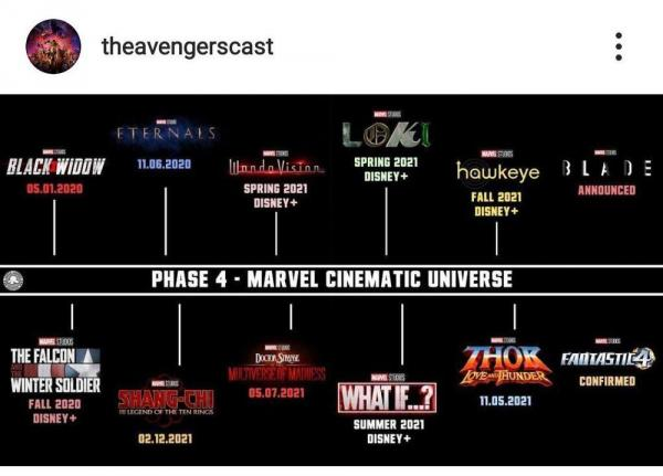 Il post dell'account Instagram Theavengerscast