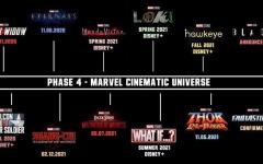Cosa ci aspetta nella Fase 4 del Marvel Cinematic Universe?