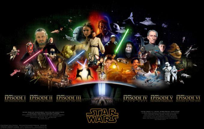 L'esalogia di Star Wars (fonte http://simonz.co.hu/sagaposter_eng.html)