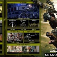 La Stagione 2 di Black Ops Cold War e Warzone